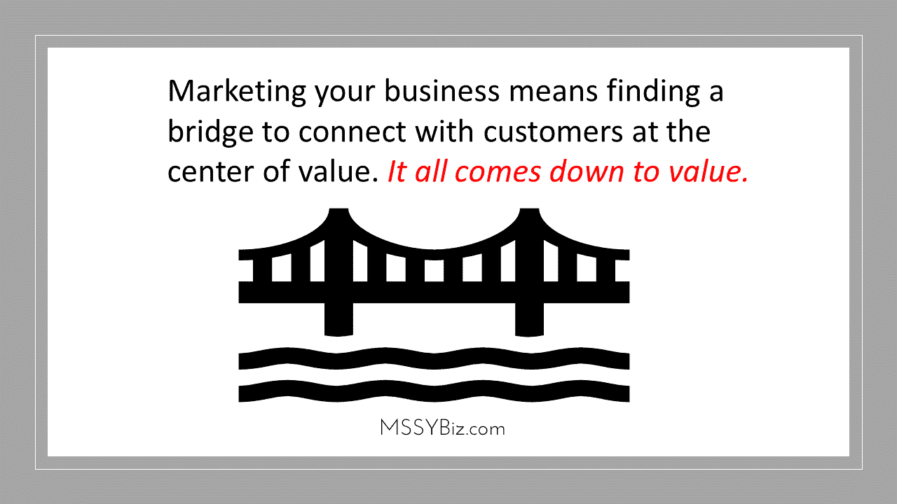 Marketing happens at the center of value. You value your customers and they value you. A post by Sue-Ann Bubacz title visual